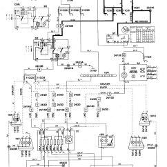 Volvo V70 Wiring Diagram 2007 2001 Ford Ranger Fuse Panel Xc70 Best Library 2005 Data Diagramvolvo Database 2004
