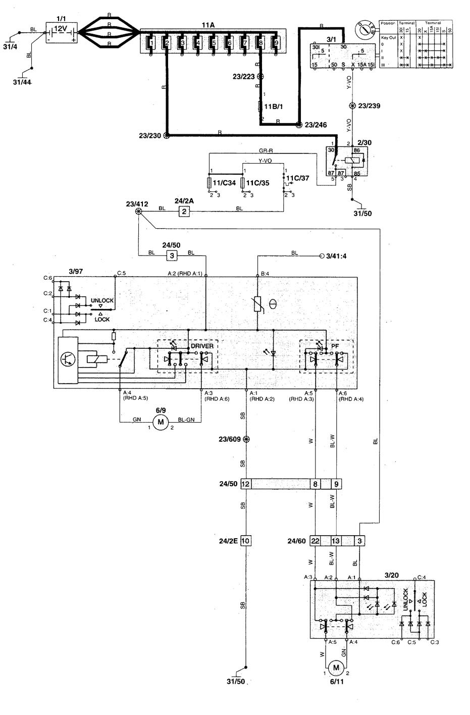 hight resolution of volvo s70 1998 2000 wiring diagrams power windows