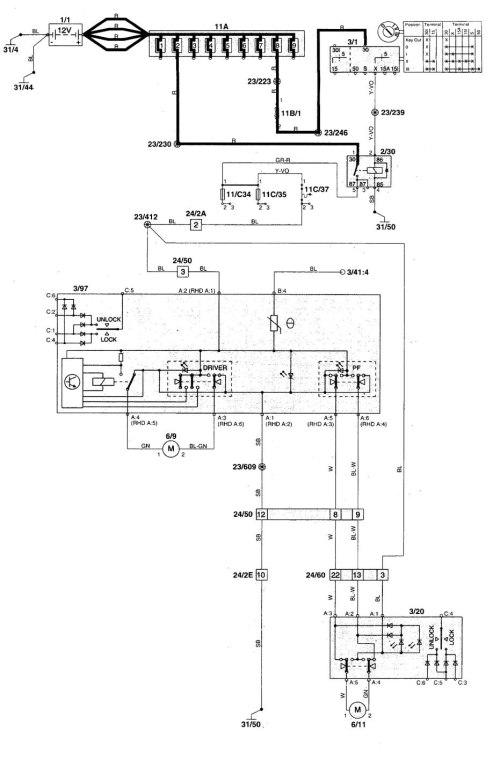 small resolution of volvo v70 window wiring diagram data wiring diagramvolvo v70 window wiring diagram simple wiring diagram volvo