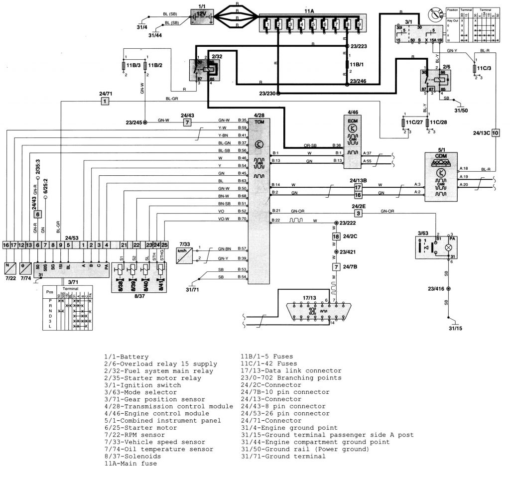 2004 volvo xc90 wiring diagram flow in powerpoint s70 1999 2000 diagrams transmission
