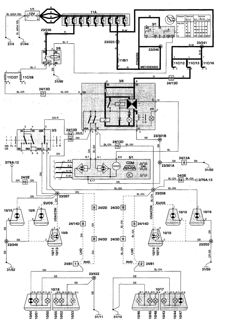 hight resolution of volvo s70 1998 2000 wiring diagrams turn signal lamp