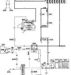 volvo s90 1997 1998 wiring diagrams starting [ 867 x 1180 Pixel ]