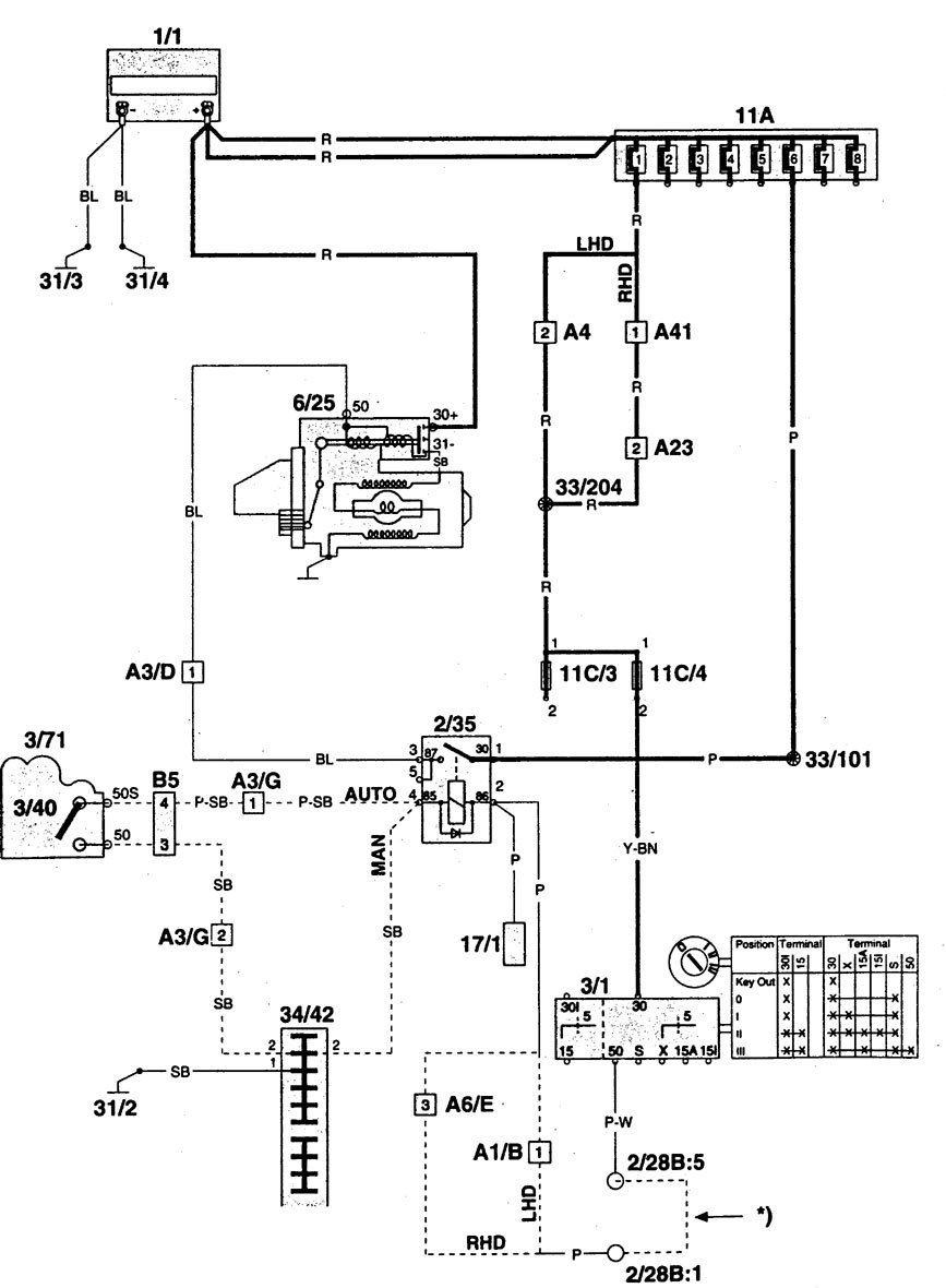 hight resolution of volvo s90 1997 1998 wiring diagrams starting
