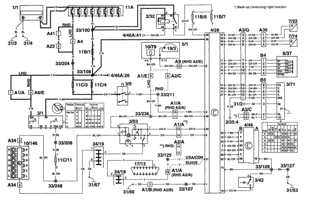 medium resolution of 1998 volvo s70 wiring moonroof wiring library
