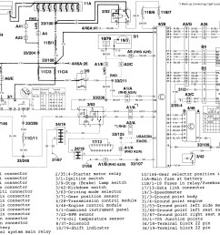 volvo s90 1997 1998 wiring diagrams transmission controls [ 2147 x 1924 Pixel ]