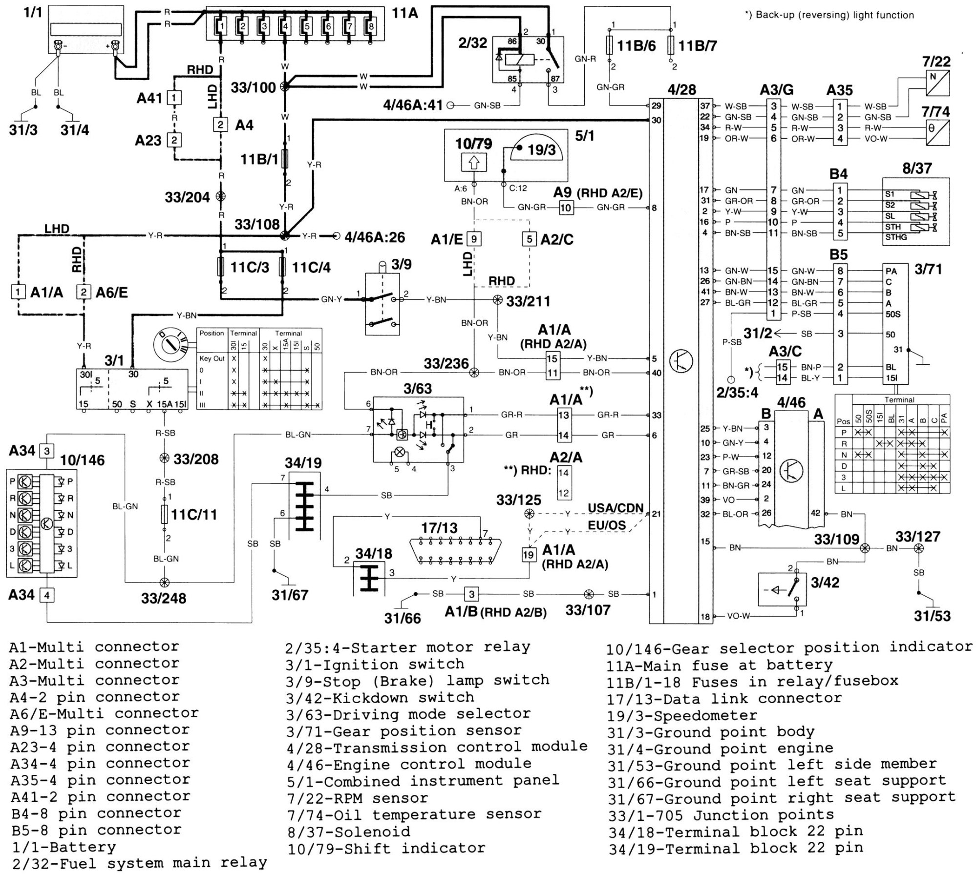 hight resolution of volvo s90 1997 1998 wiring diagrams transmission controls