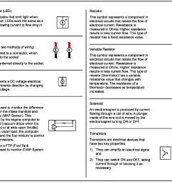 acura tl wiring diagram symbol id part 3  [ 2195 x 1716 Pixel ]