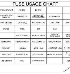 fuse box 2001 oldsmobile silhouette schema wiring diagrams 2001 mitsubishi eclipse gt fuse diagram 2001 oldsmobile silhouette fuse panel diagram [ 1148 x 776 Pixel ]