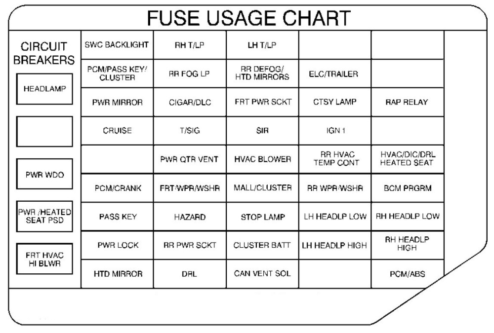 medium resolution of fuse box 2001 oldsmobile silhouette schema wiring diagrams 2001 mitsubishi eclipse gt fuse diagram 2001 oldsmobile silhouette fuse panel diagram