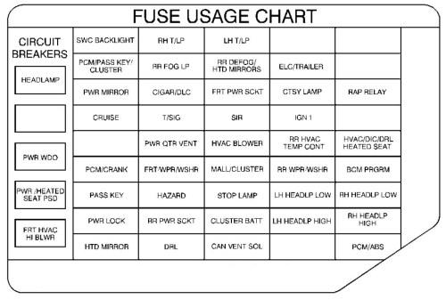 small resolution of fuse box 2001 oldsmobile silhouette schema wiring diagrams 2001 mitsubishi eclipse gt fuse diagram 2001 oldsmobile silhouette fuse panel diagram