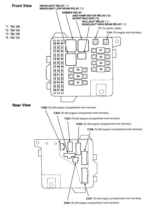 small resolution of acura rl 2000 2004 wiring diagrams fuse panel