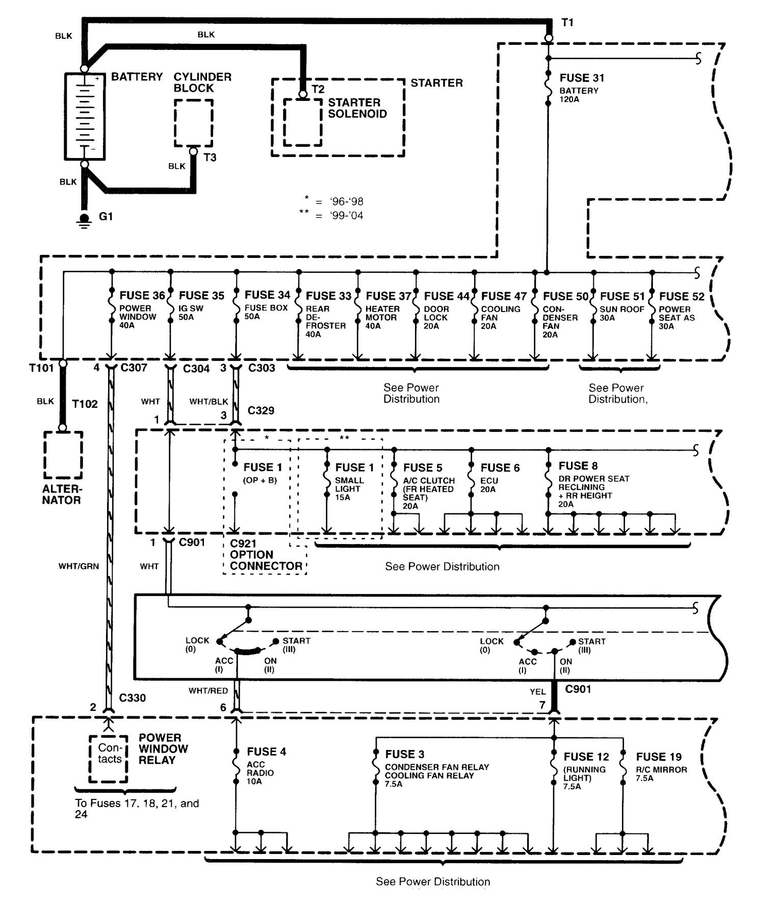 hight resolution of acura rl 2003 2004 wiring diagrams power distribution rh carknowledge info 2002 acura tl fuse box