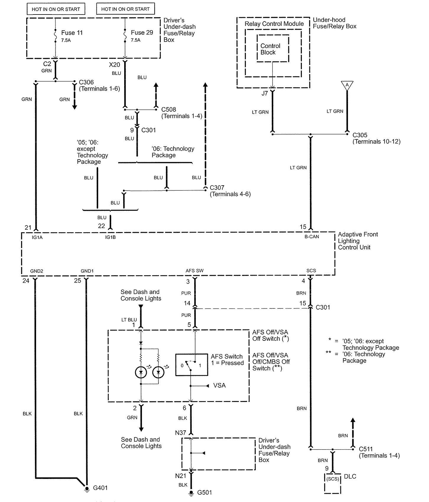 car lighting system wiring diagram big tex trailer 7 pin acura rl 2005 diagrams adaptive front