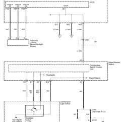 Car Lighting System Wiring Diagram Ph Scale Acura Rl 2005 Diagrams Adaptive Front