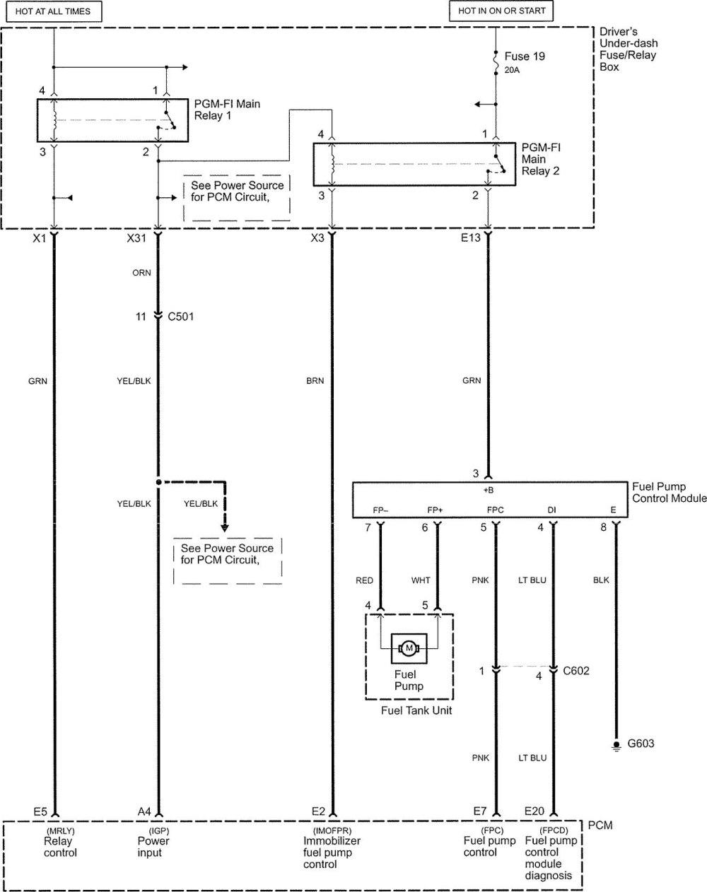 medium resolution of skoda diagram wirings wiring diagram blog mix wiring diagram for skoda superb wiring library acura rl
