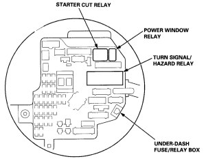 Acura RL (2000  2002)  wiring diagrams  fuse panel
