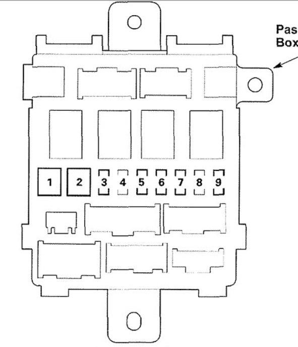 wiring harness under dash e circuit diagrams