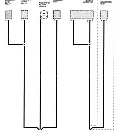 acura rl wiring diagram ground distribution part 9  [ 1493 x 1947 Pixel ]