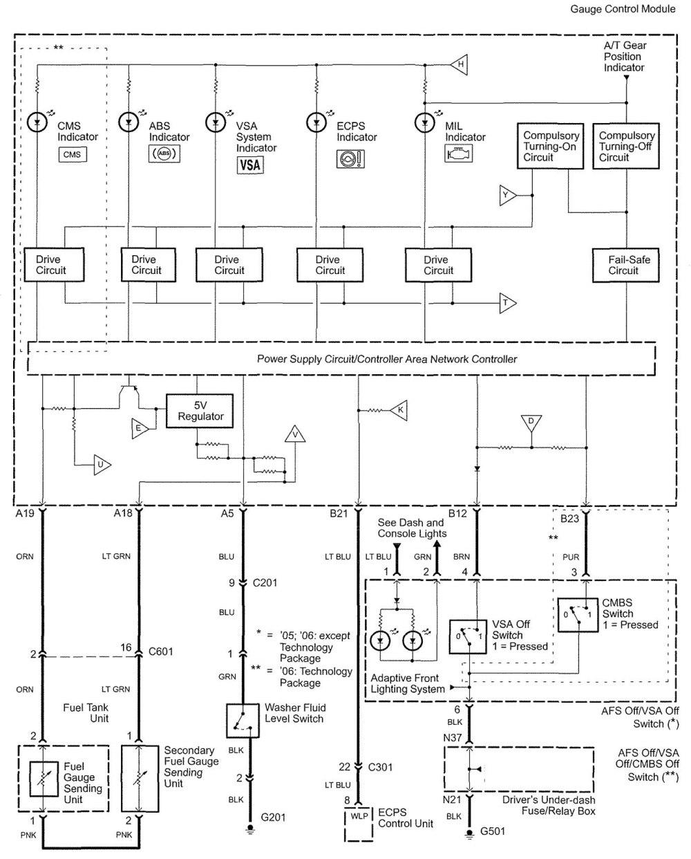 medium resolution of 2005 toyota prius fuse box