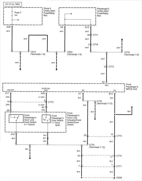 small resolution of acura kes diagram free wiring diagram for you u2022 2006 mercury monterey fuse diagram 2005 acura rl fuse diagram
