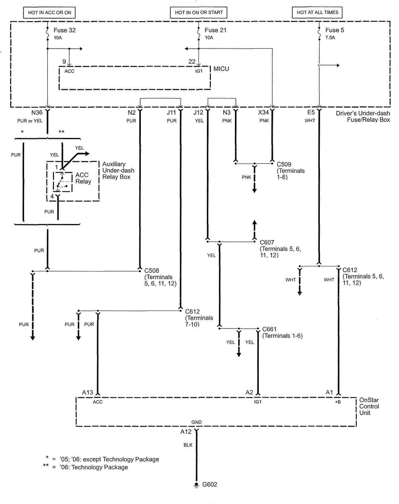 2005 crf50 wiring diagram architectural program and 2 acura rl diagrams onstar system