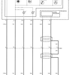 Onstar Wiring Diagram Stages Mitosis Label Acura Rl 2005 Diagrams System