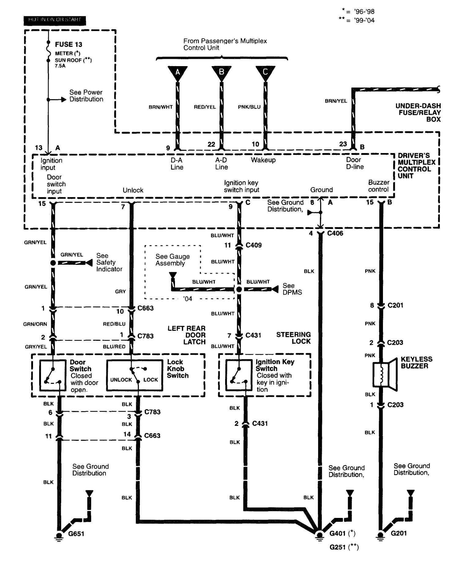 honda integra fuse box diagram