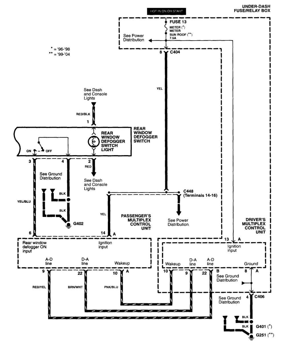 medium resolution of 2003 subaru rear defrost wiring harness diagram wiring diagram g82003 subaru rear defrost wiring harness diagram
