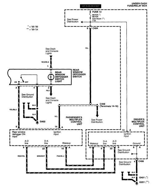 small resolution of 2003 subaru rear defrost wiring harness diagram wiring diagram g82003 subaru rear defrost wiring harness diagram