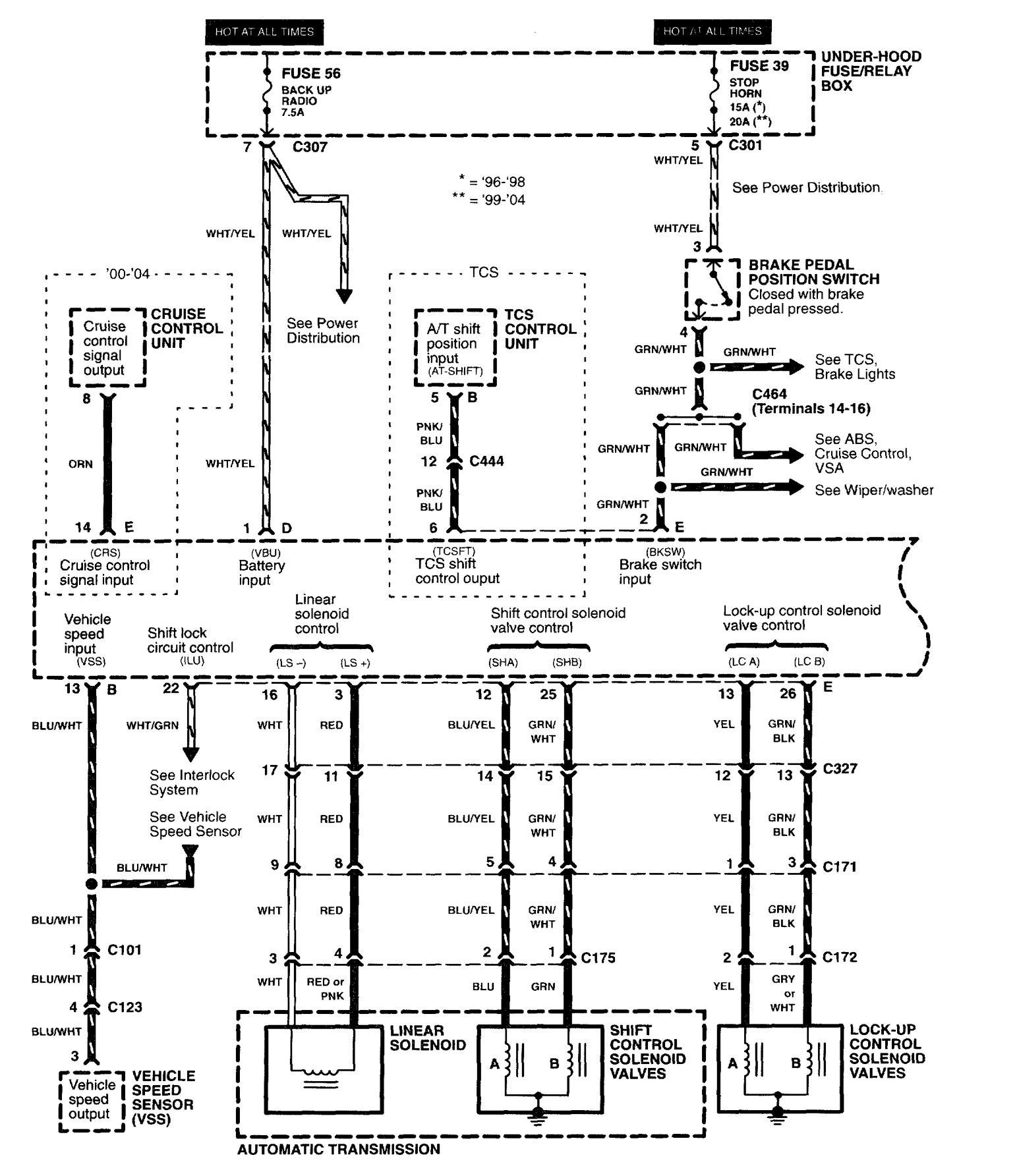 transmission wiring diagram for 1996 gas club car golf cart acura rl 2003 2004 diagrams