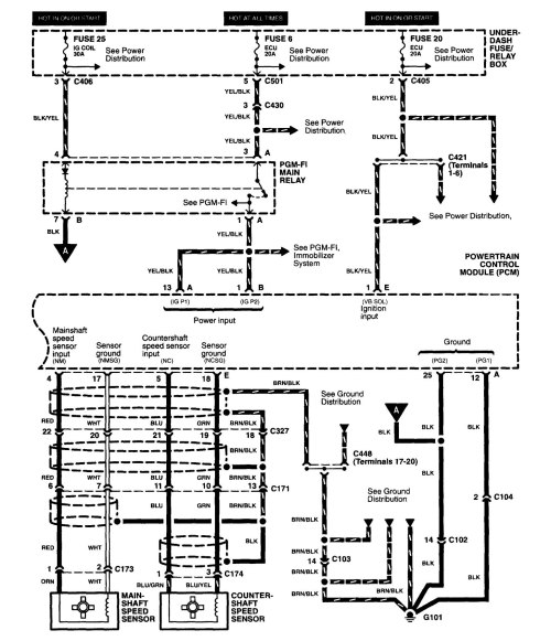 small resolution of acura rl 2003 2004 wiring diagrams transmission 4l80e transmission plug diagram gm transmission wiring diagram