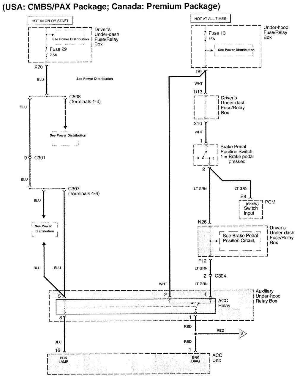medium resolution of freightliner m2106 wiring diagrams freightliner sprinter 2007 freightliner m2 106 wiring diagram freightliner m2