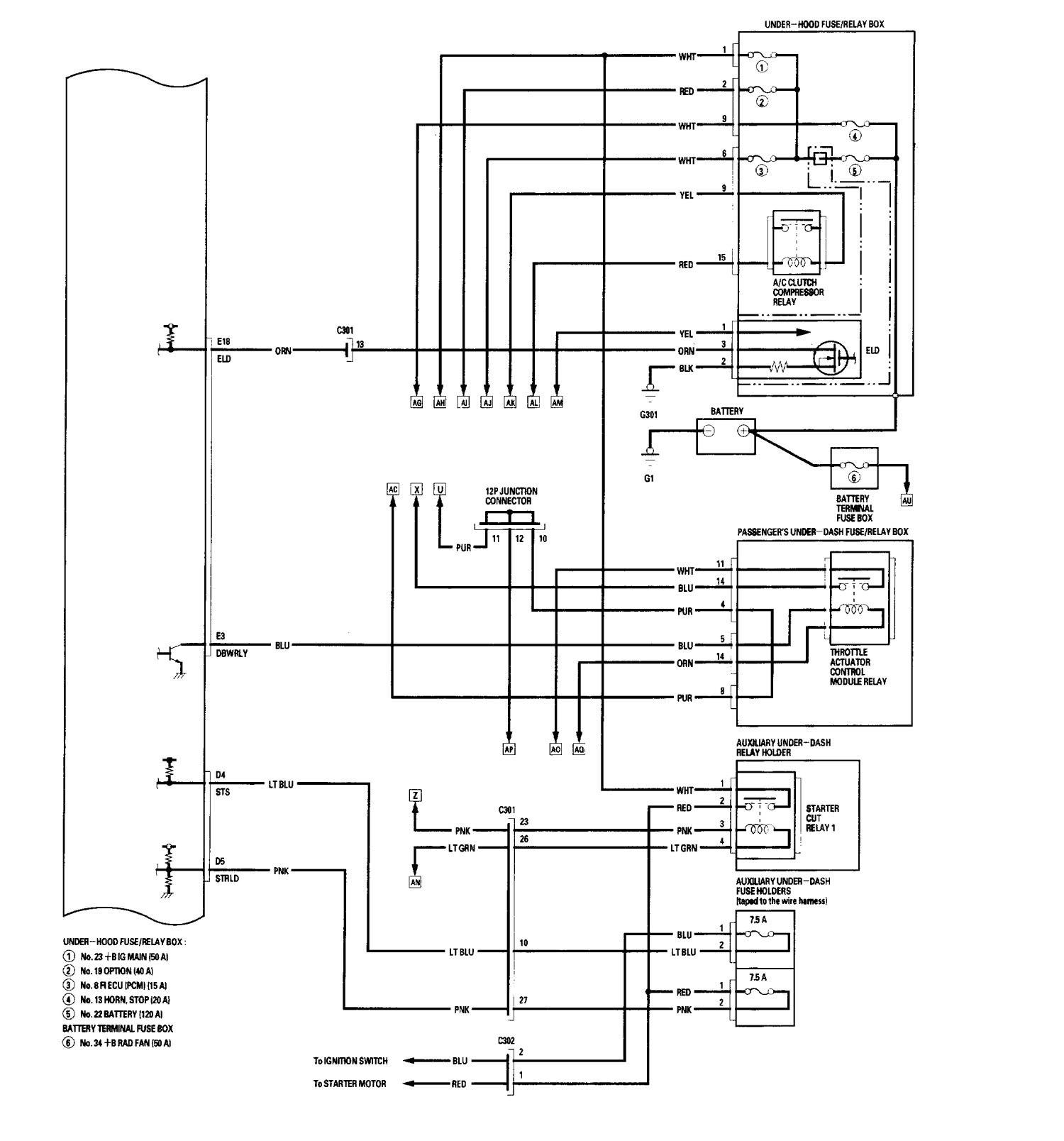 rl fuse diagram 2006 2002 toyota sequoia fuse diagram 1999 Acura RL Specifications 2006 acura rl 35 fuse box diagram wiring diagrams u2022 1999 oldsmobile silhouette fuse box