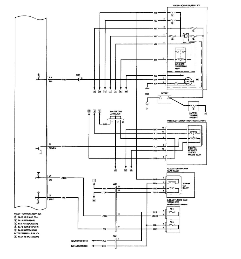 medium resolution of 2006 acura rl 35 fuse box diagram wiring diagrams u2022 2003 saturn l300 fuse box