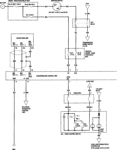 small resolution of 2005 acura tl fuse diagram