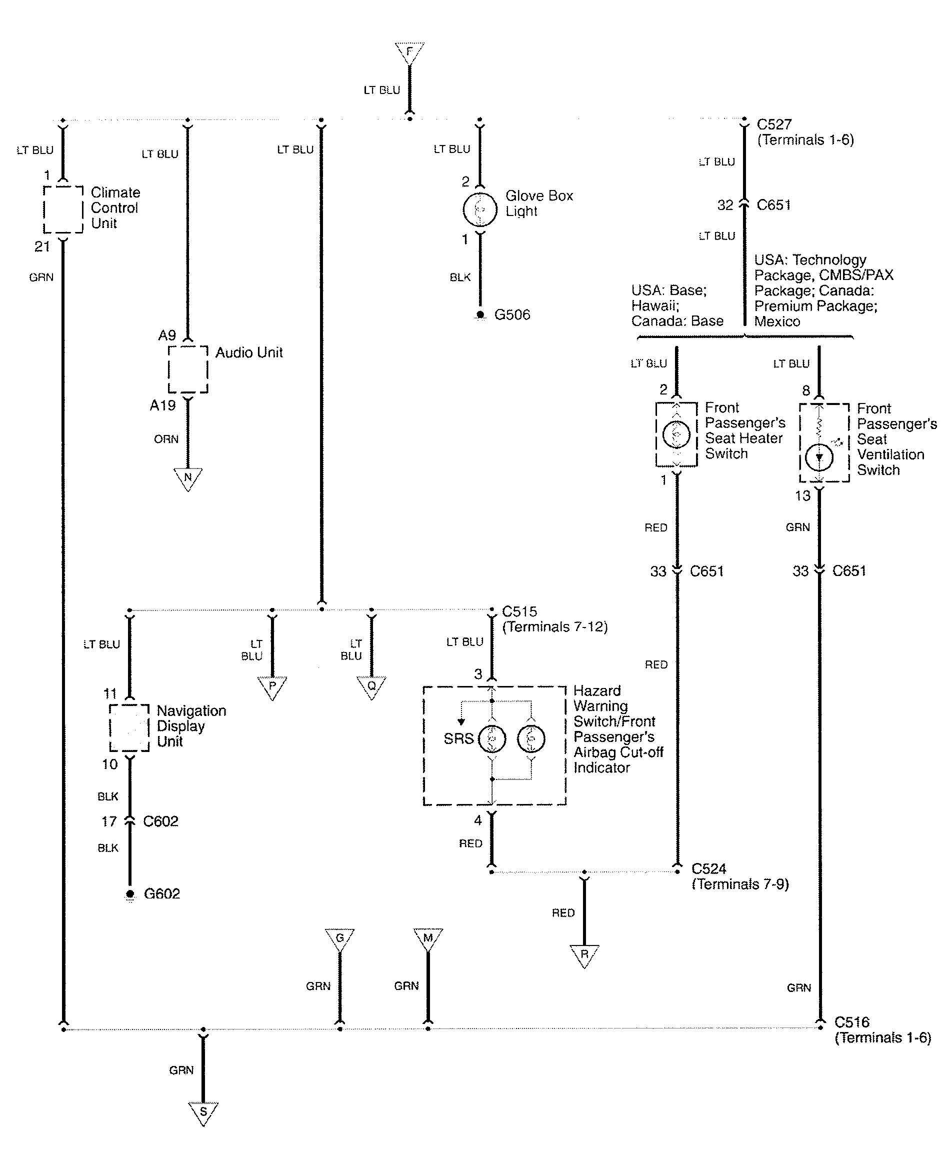 Acura Rdx Fuse Box Diagram. Acura. Auto Wiring Diagram