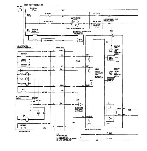 small resolution of skoda fabia abs wiring diagram schema diagram databaseskoda octavia abs wiring diagram wiring library skoda fabia