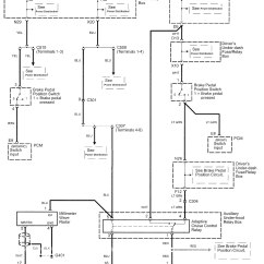 Control 4 Wiring Diagram Prs 5 Way Acura Rl 2006 Diagrams Speed