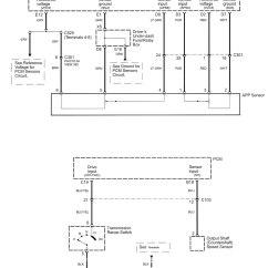2001 Dodge Grand Caravan Wiring Diagram Afc Neo Sr20det Horn Relay Fuse Boxblock Circuit