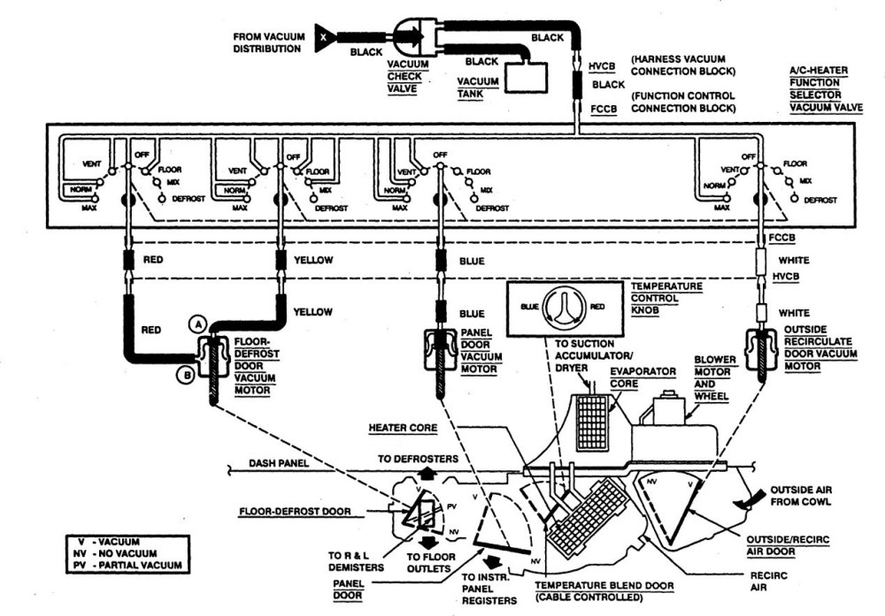 medium resolution of 1997 ford wiring diagrams ac wiring diagram technic 1997 ford wiring diagrams ac