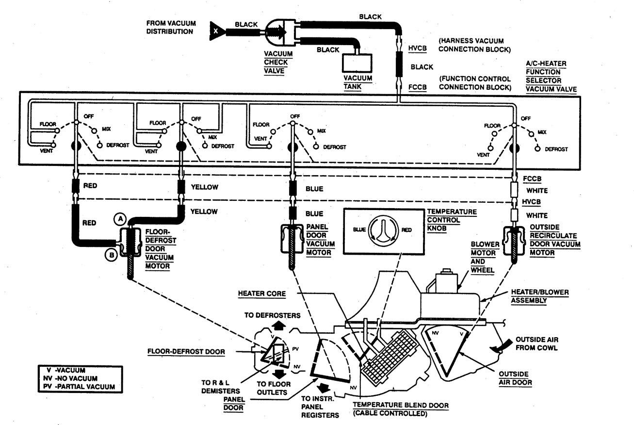 92 Jeep Wrangler Steering Column Wiring Diagram