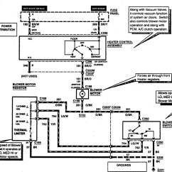 Ford Wiring Harness Diagram Demag Overhead Crane F53 1997 Diagrams Heater Carknowledge
