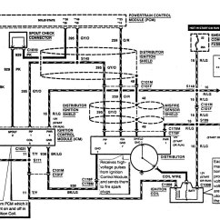 Ford Wiring Diagram Distributor 93 Honda Civic Fuse F53 1997 Diagrams Ignition Carknowledge