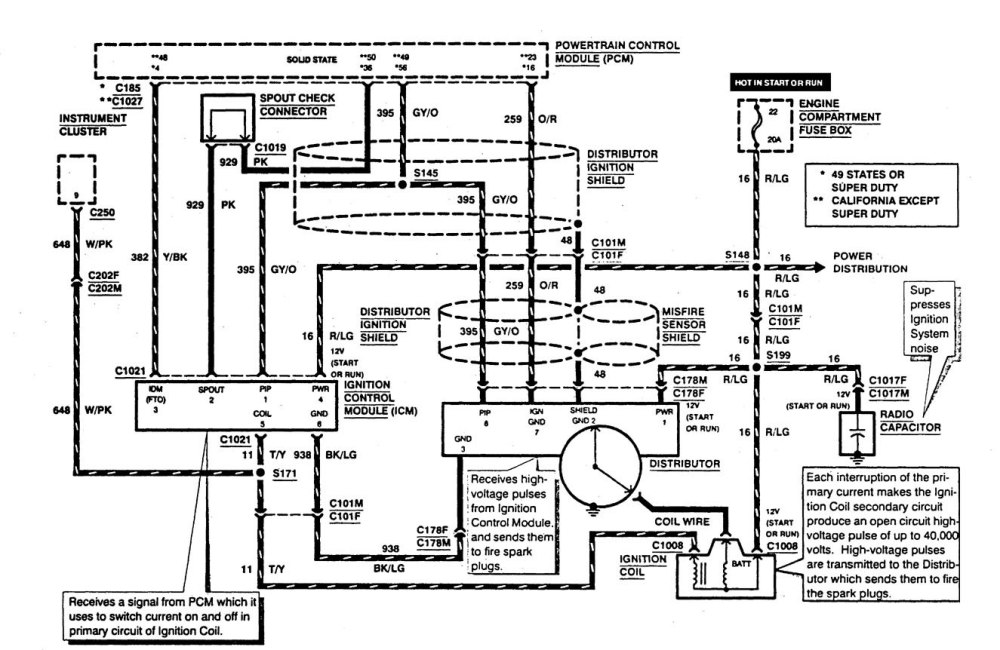 medium resolution of 1997 ford expedition wiring schematic