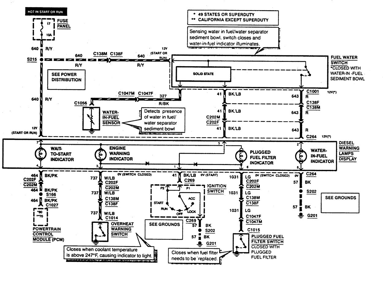 hight resolution of ford f53 wiring diagrams warning indicators