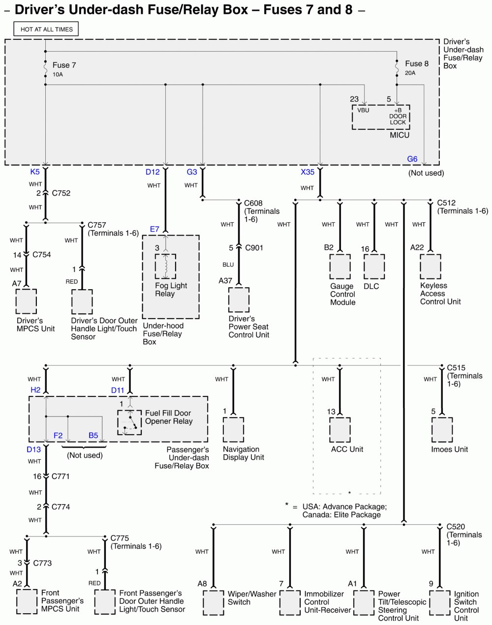 medium resolution of 2011 harley road king wiring diagram for dummies diagrams auto wiring diagram