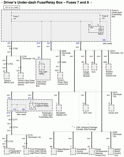 small resolution of 2011 harley road king wiring diagram for dummies diagrams auto wiring diagram