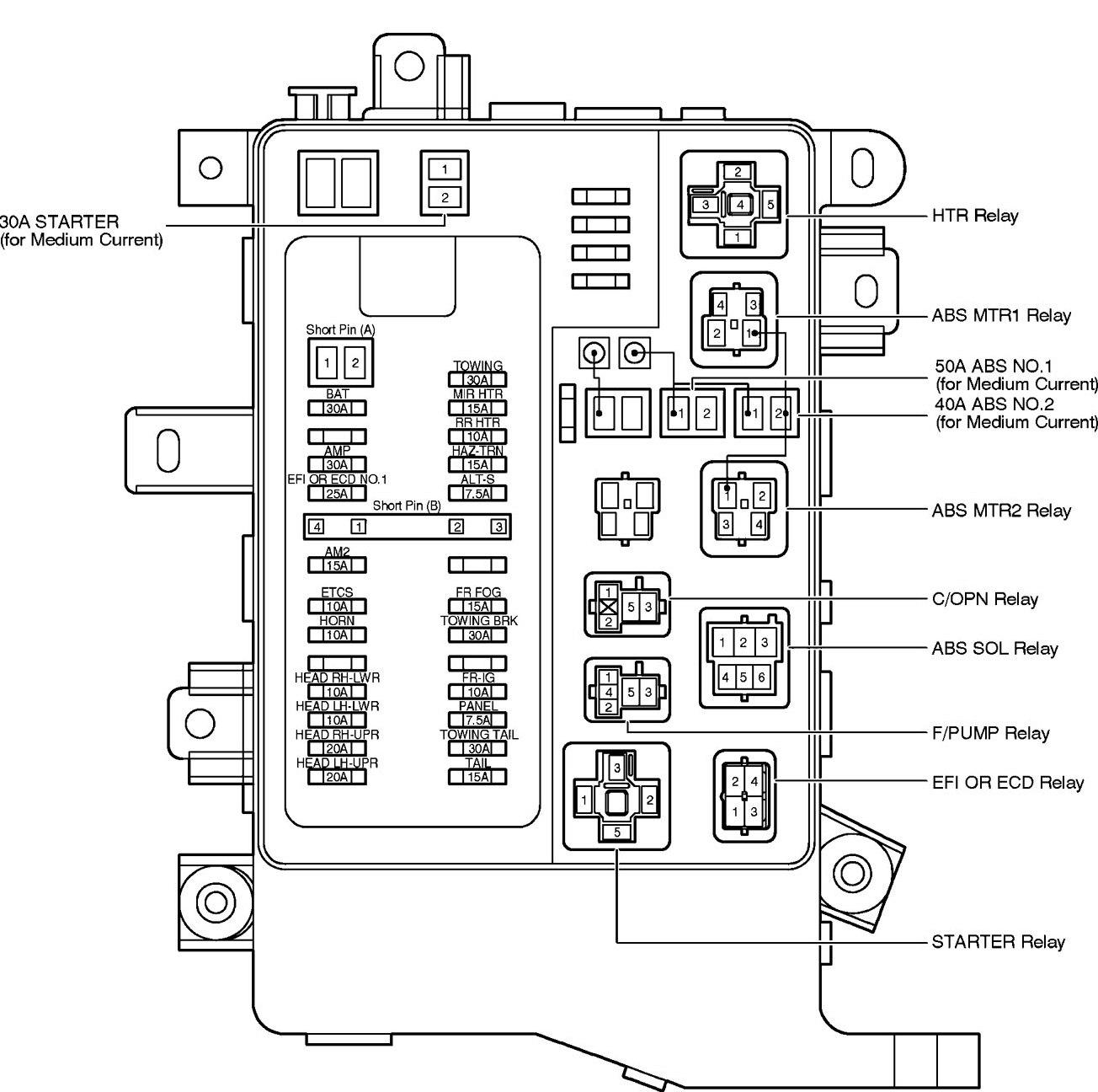 2001 Toyota Land Cruiser Fuse Box Diagram Schematics Wiring Highlander 1992 Database 2009 Tacoma