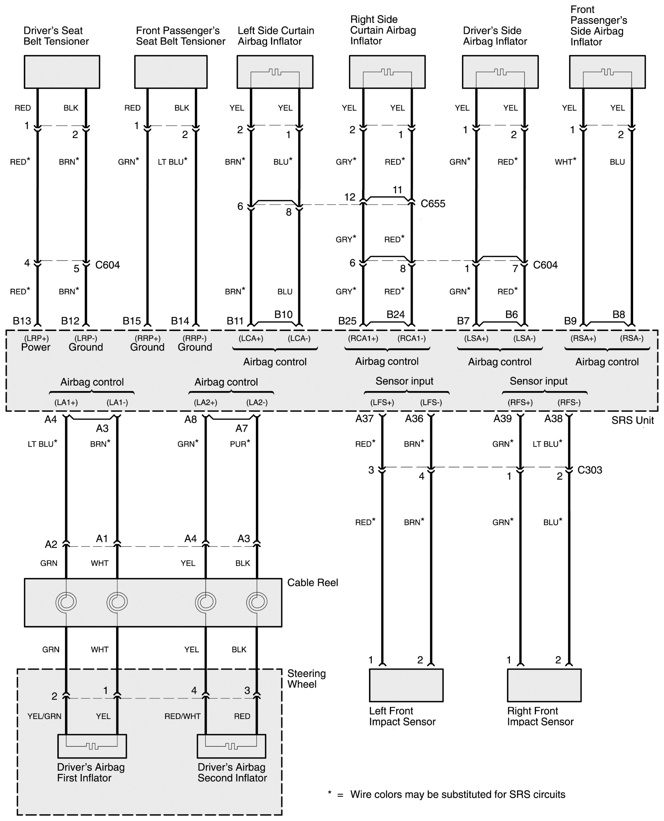 [DIAGRAM] 2002 Jeep Grand Cherokee Seat Wiring Diagram