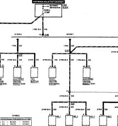 1999 acura slx fuse box diagram auto electrical wiring diagram u2022 lexus lx470 fuse box [ 1263 x 781 Pixel ]